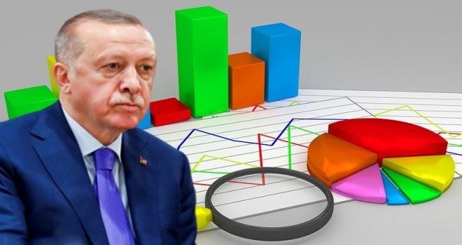 Son anket: AK Parti'nin oyunda büyük düşüş